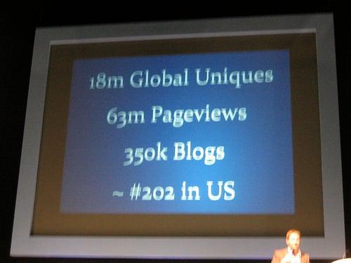"alt=""WordPress.com Sep 2006 Stat"""