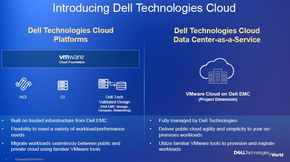 """alt=""""Dell Technologies Cloud"""""""