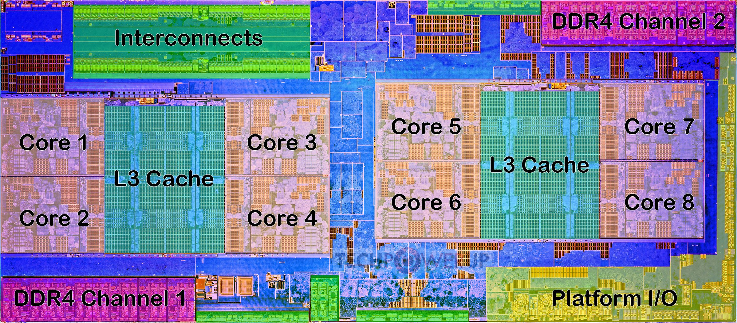 ทดสอบ AMD Ryzen 7 รู้ทุกอย่างแบบรวบรัด ซีพียูความหวังใหม่จาก AMD