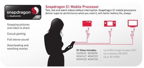 """alt=""""Snapdragon S1"""""""