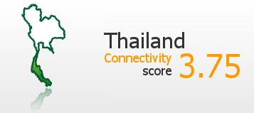"""alt=""""Thailand Connectivity score"""""""