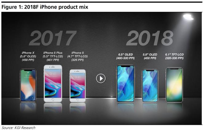 """alt=""""iPhone X 2018"""""""
