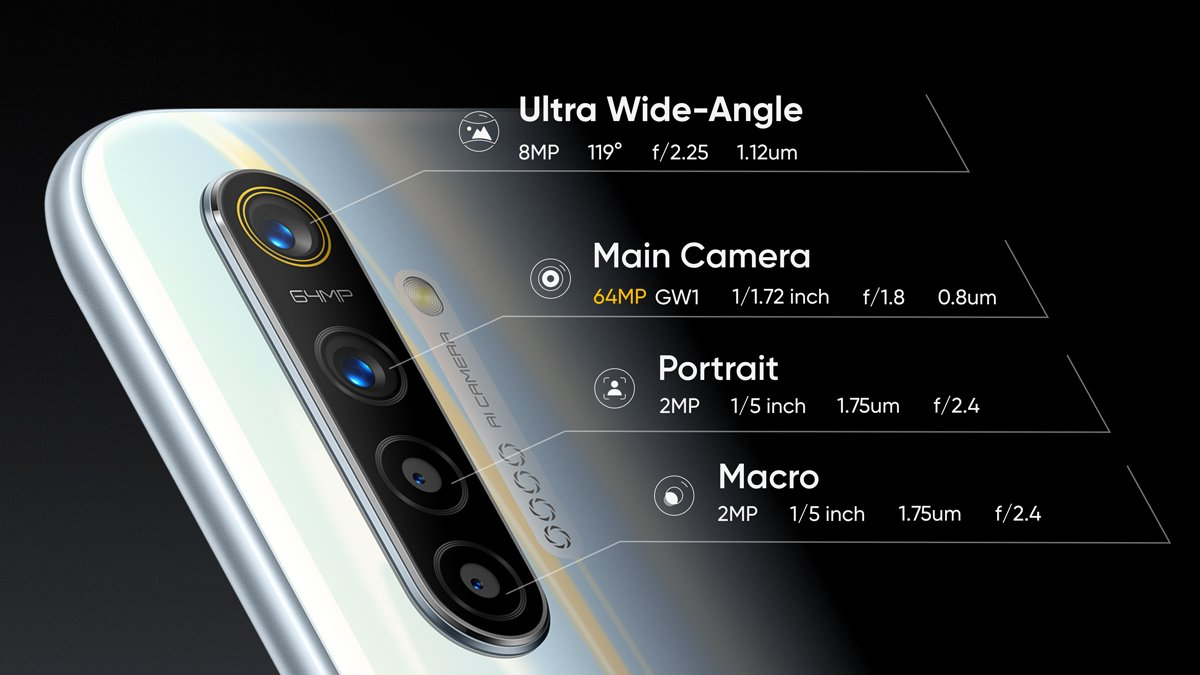 Realme XT เปิดตัว กล้องหลัง 4 ตัว ความละเอียด 64MP ในราคาไม่ถึง 7 พันบาท | Blognone