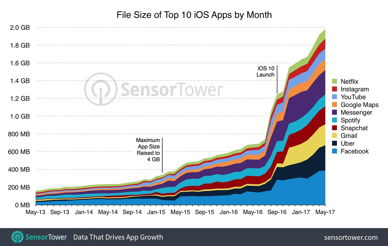 """alt=""""App Growth"""""""