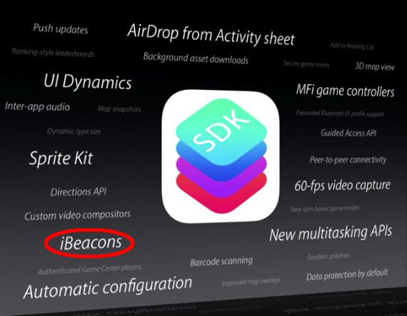 """alt=""""ibeacons"""""""