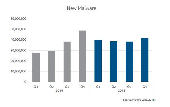 """alt=""""Malware"""""""
