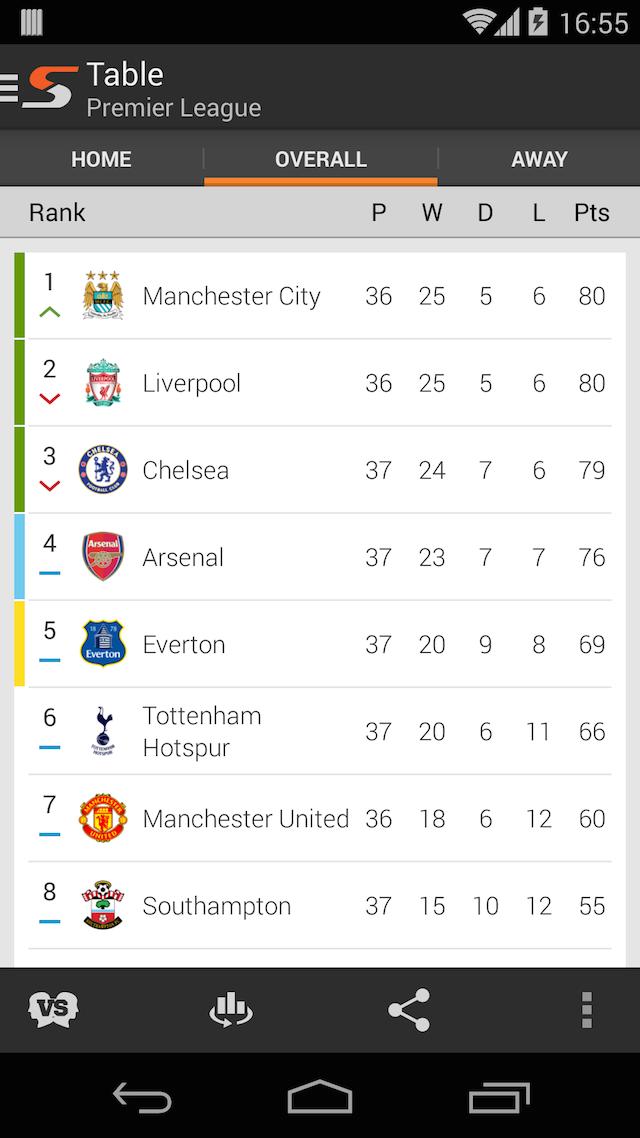 "alt=""Competition Table"""