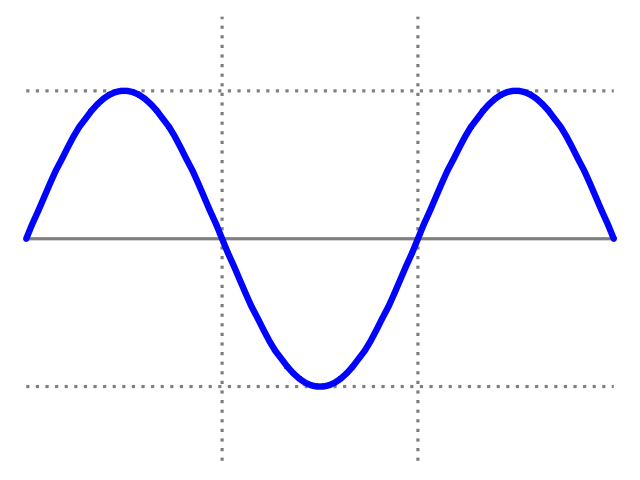 "alt=""sinusoidal wave"""