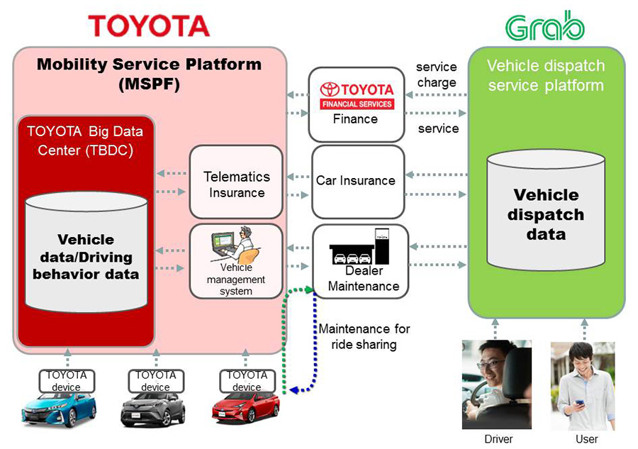 "alt=""Toyota x Grab"""