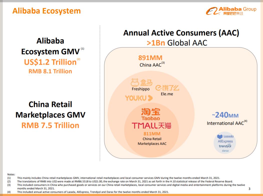 "alt=""Alibaba"""