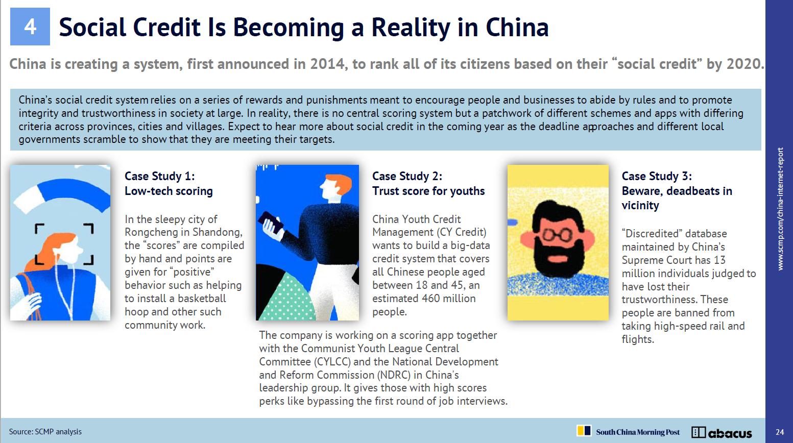 "alt=""Social Credit in China"""