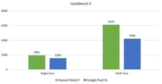"""alt=""""GeekBench"""""""