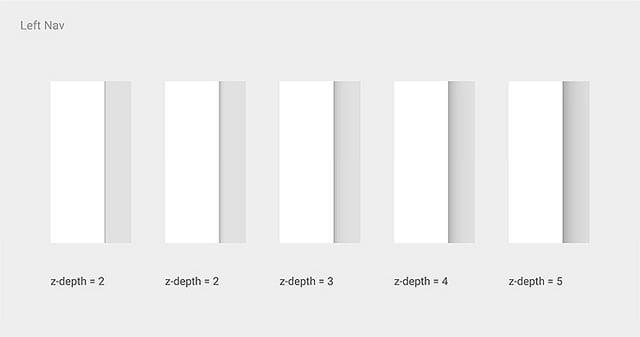 "alt=""layout-principles-dimensionality-shadows-03_large_mdpi"""