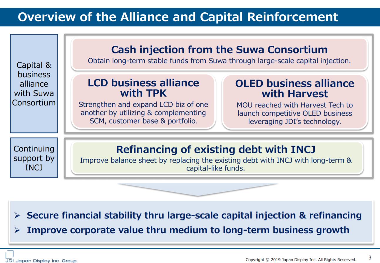 """alt=""""JDI Bailout Structure"""""""