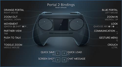 """alt=""""Portal 2 Controlling"""""""