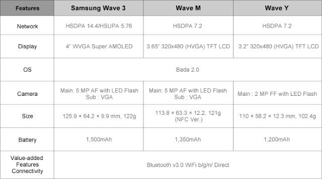 "alt=""Wave Table"""