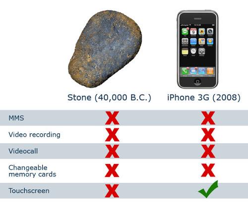 "alt=""iPhone 3GS vs Stone"""