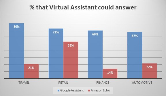 "alt=""Virtual Assistant"""